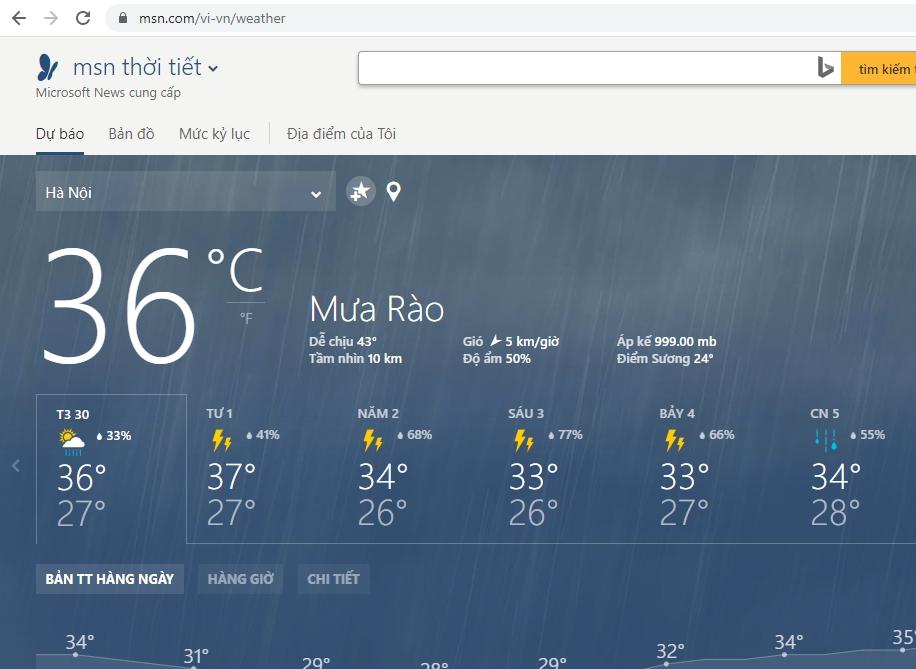 Top 5 phần mềm dự báo thời tiết tốt nhất cho máy tính 1